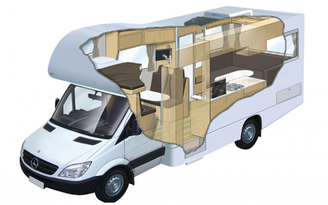 All Seasons Campervans | Up to 50% off All Seasons Campers